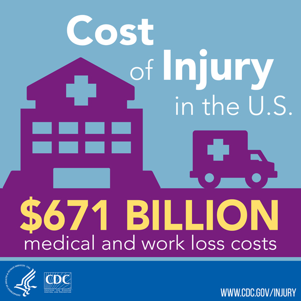 Personal Injury Costs
